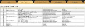 サイト構成図/仕様書のファイルリスト(コンテンツリスト)